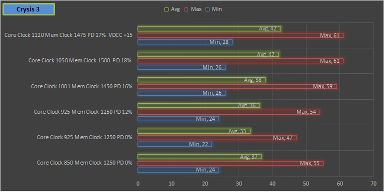 How to Overclock AMD or Nvidia Graphics Card
