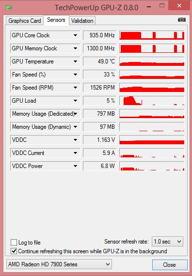 Does Updating Graphics card drivers Improves Performance? (Why