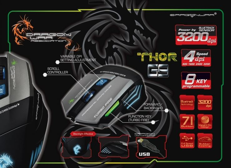 7 Best Gaming Mouse for All Budgets to Buy in 2016