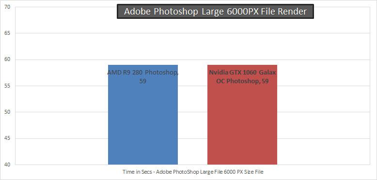 Adobe-photoshop-large-image-render-GTX-1060