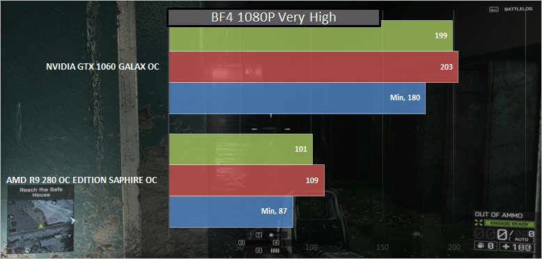 BF4-Benchmark-GTX-1060-OC