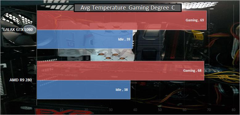 Temperature-Benchmark-GTX-1060