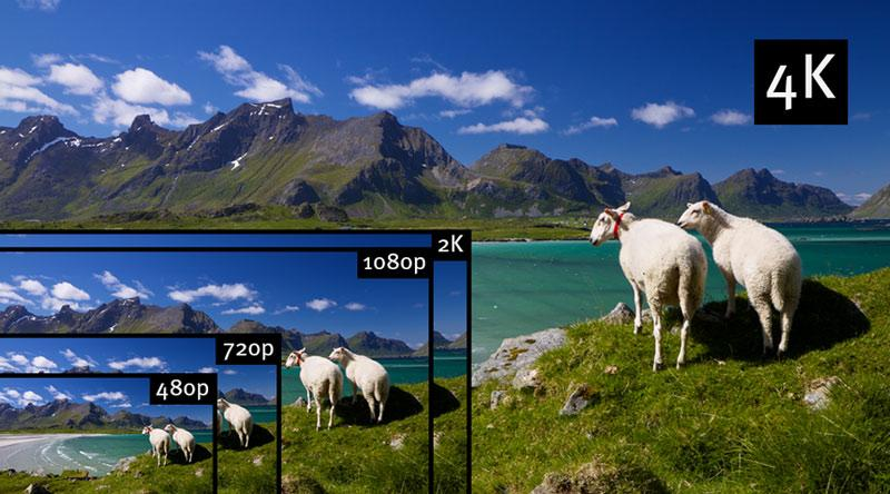 1080P Vs 2K Vs 4K TV difference