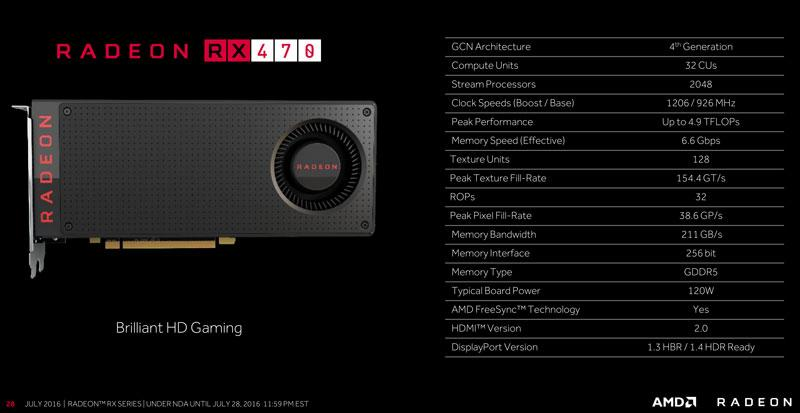 Best Graphics Card 15k to 18k India
