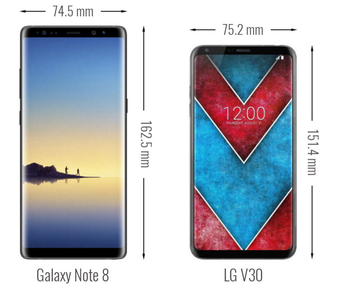 Samsung Galaxy Note 8 Vs LG V30: Which Flagship Phone Is Better?