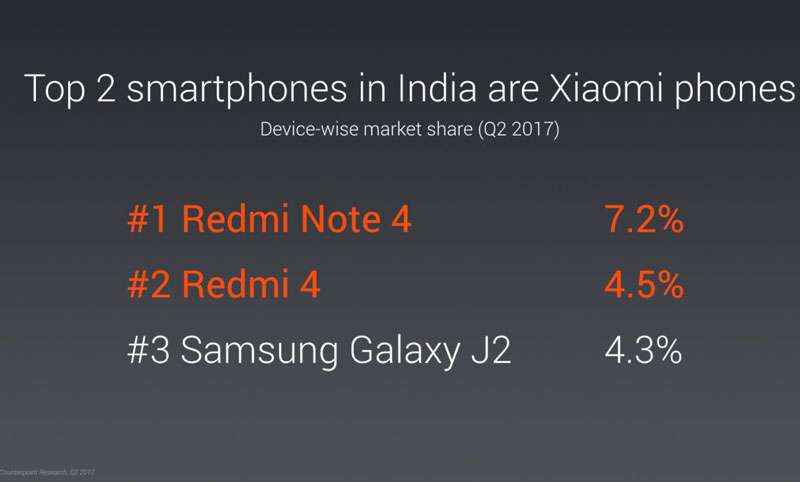 Top Selling Xiaomi Phones