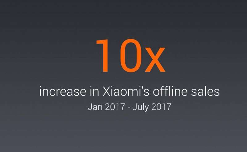 Xiaomi offline sales