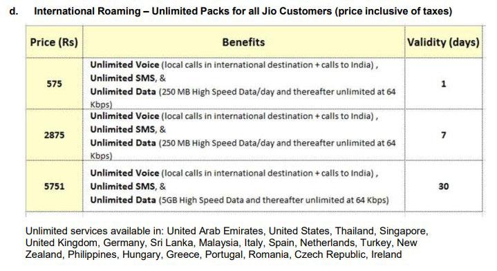 International-Roaming-Rates-in-the-JIO-Plan