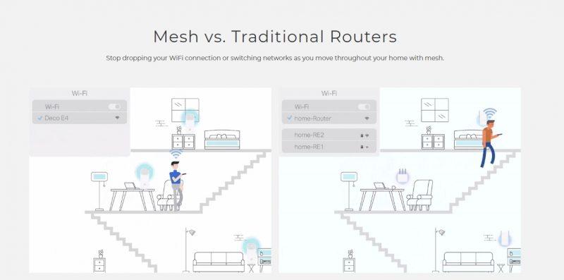 WIFI Mesh Router System Advantages
