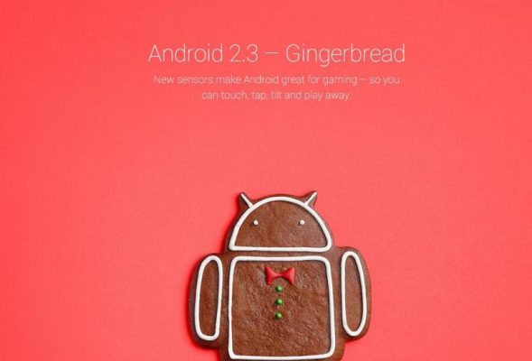 Android Lollipop 5.1 : All Past Android Versions